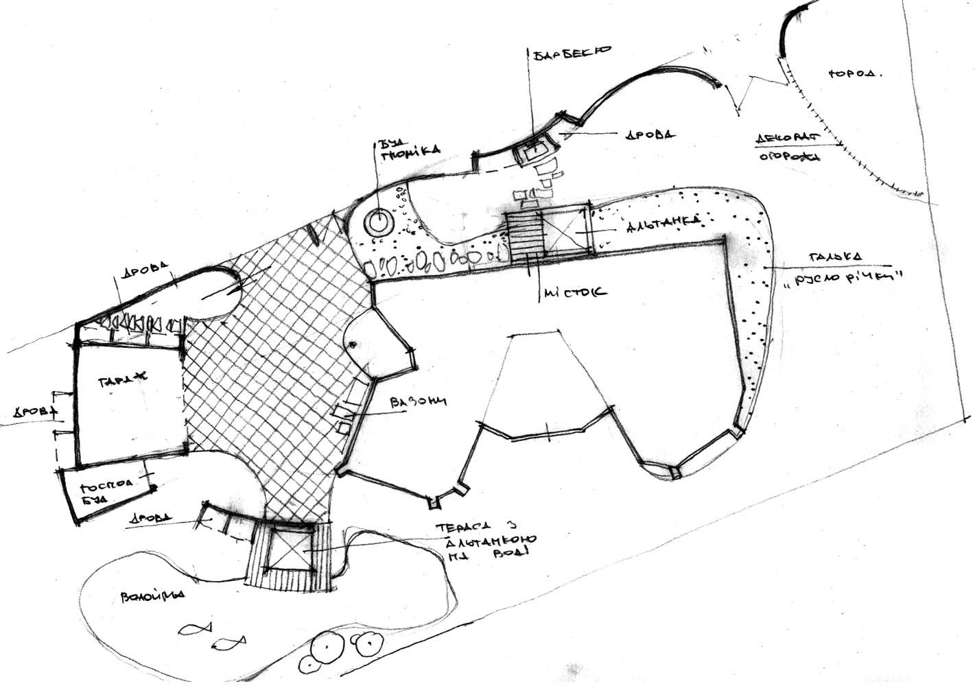 Перший ескіз планування території.