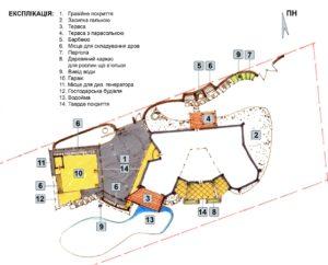 Фінальний ескіз планування території