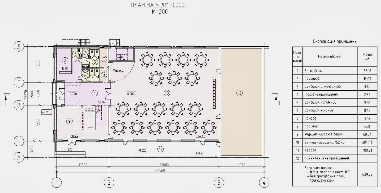 Схема планування ресторану.