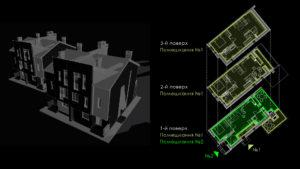 Універсальний будинок. Функціональне планування поверхів